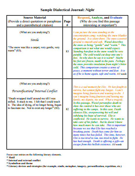 Sample Dialectical Journal