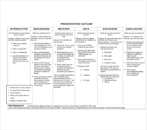 sample presentation outline