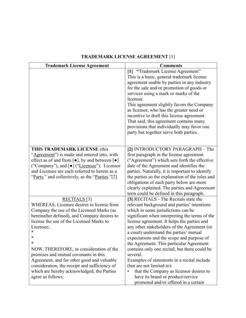 trademark-license-01