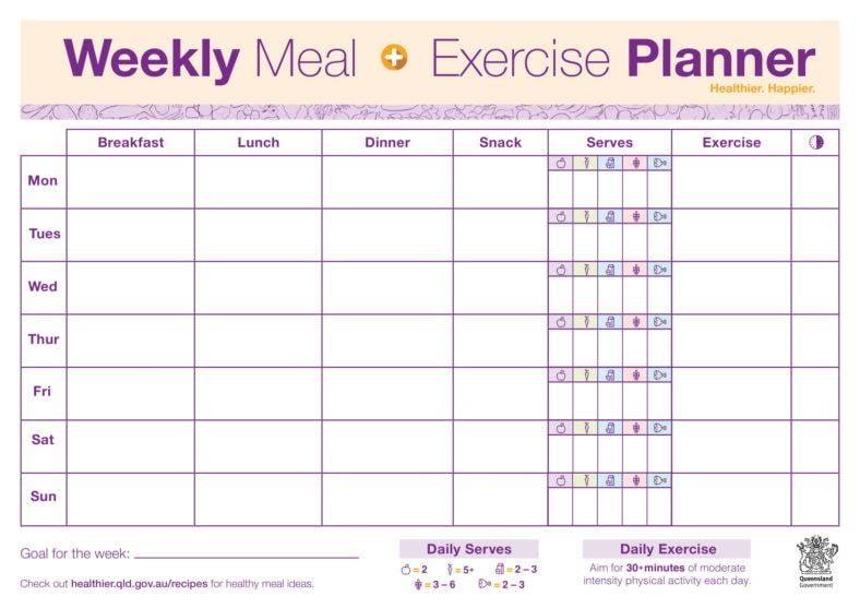 Weekly Diet Goal Planner
