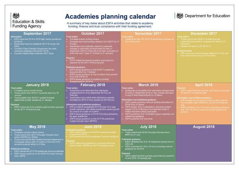 business cycle wall planner 1 788x557