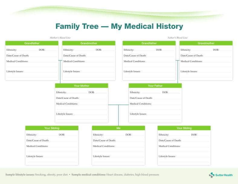 medical-family-tree-1