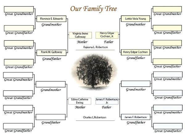 3-generation-family-template-with-siblings