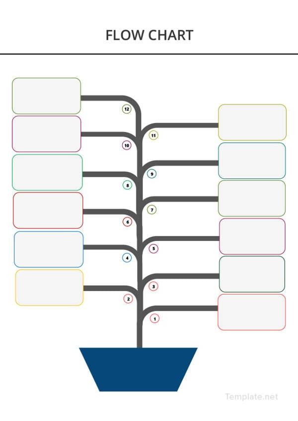 flow chart template 40 free word excel pdf free. Black Bedroom Furniture Sets. Home Design Ideas