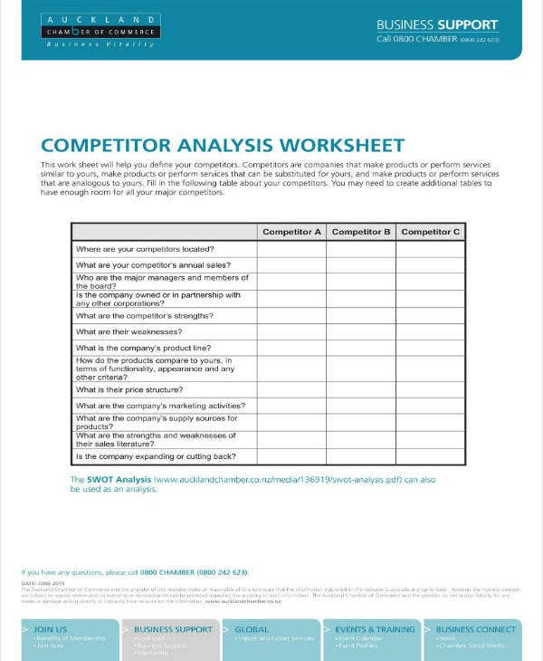 Competitor SWOT Analysis Worksheet