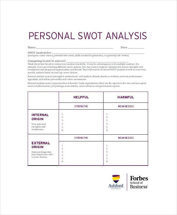 Detailed Personal SWOT Analysis