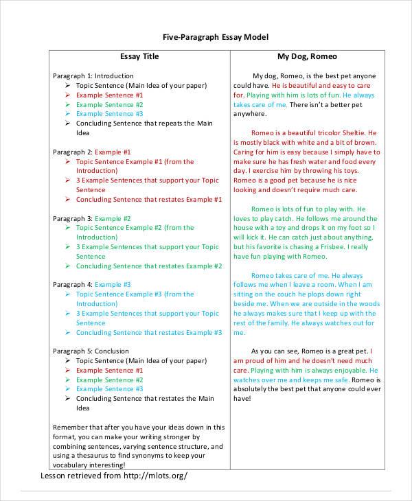five paragraph essay model