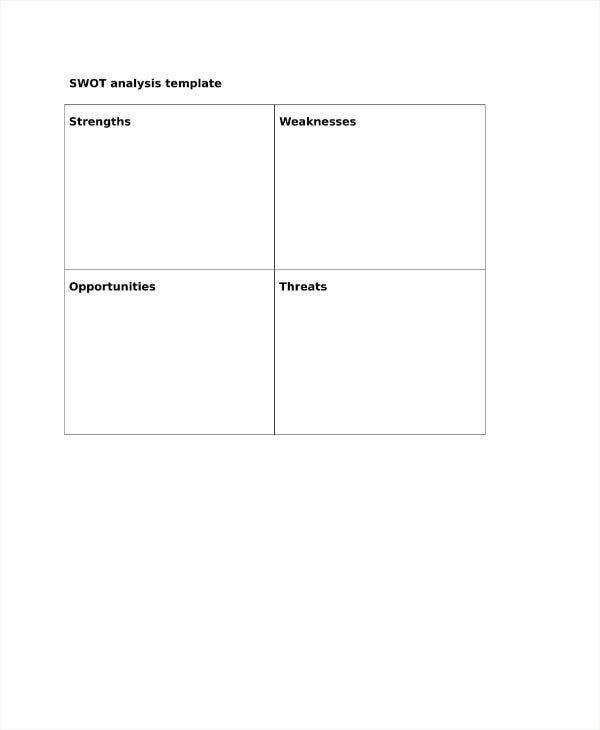 Multi-Use SWOT Analysis Template