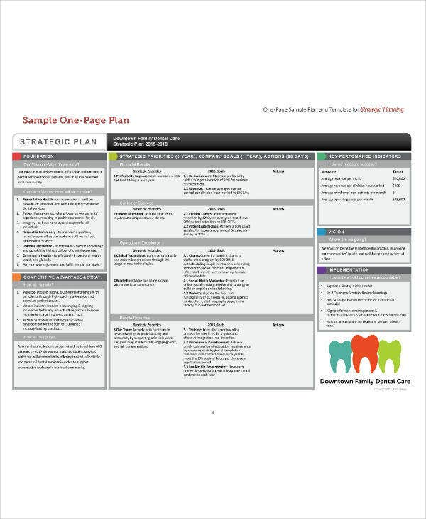 One Page Strategic Plan Template