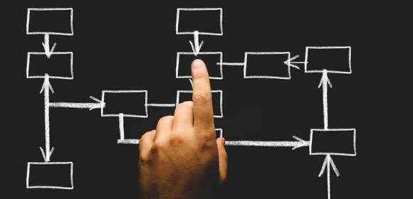 operationsplan