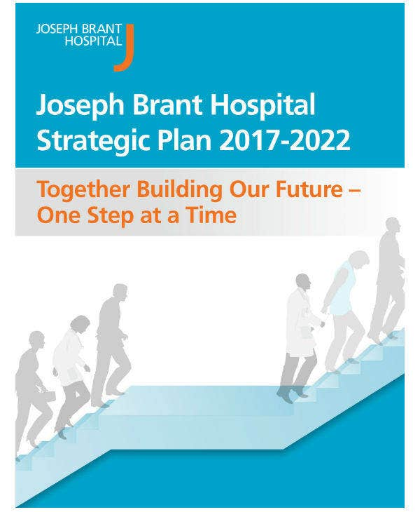 Printable Strategic Plan Sample