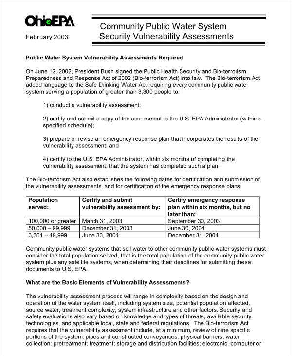 Public Water Vulnerability Assessment