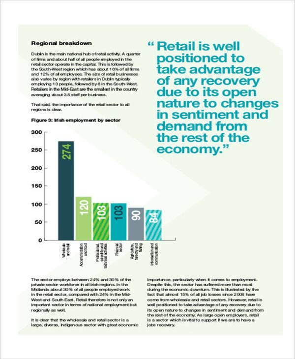 Retail Sales Strategic Plan Template