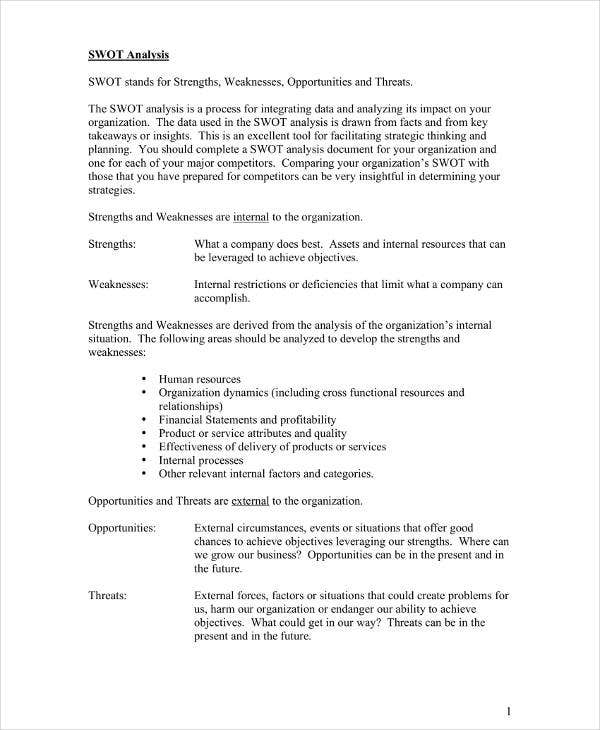 SWOT Analysis for Competitors Template