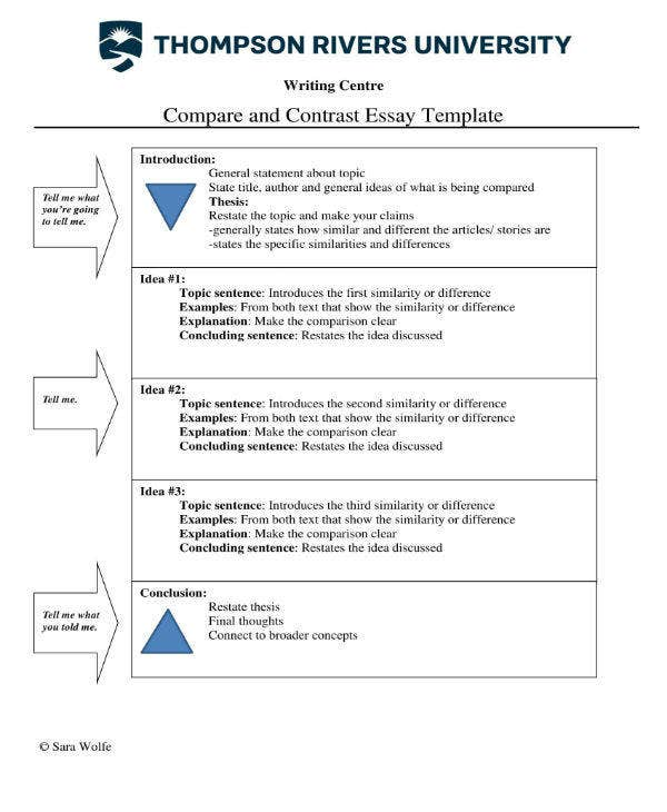 Sample Contrast Essay Template