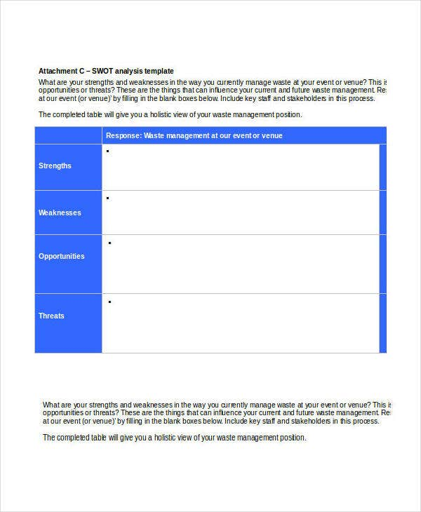 Sample Detailed SWOT Analysis Template