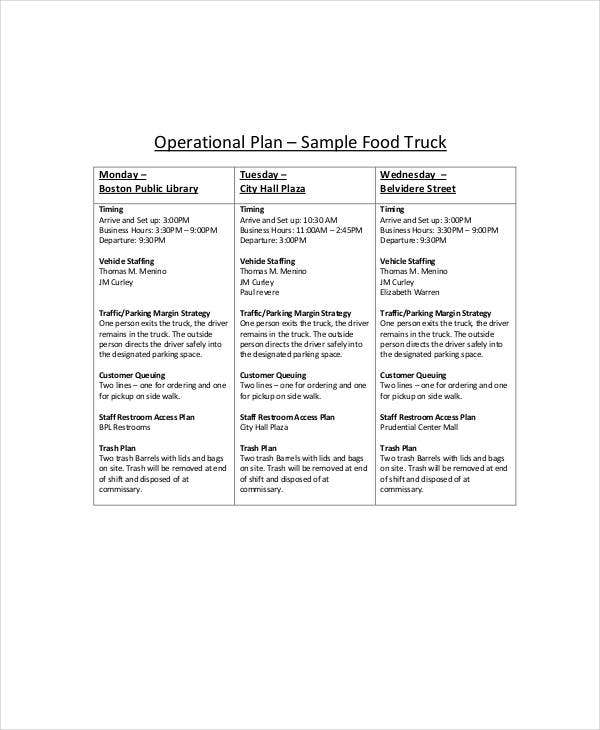 sample food business operation plan