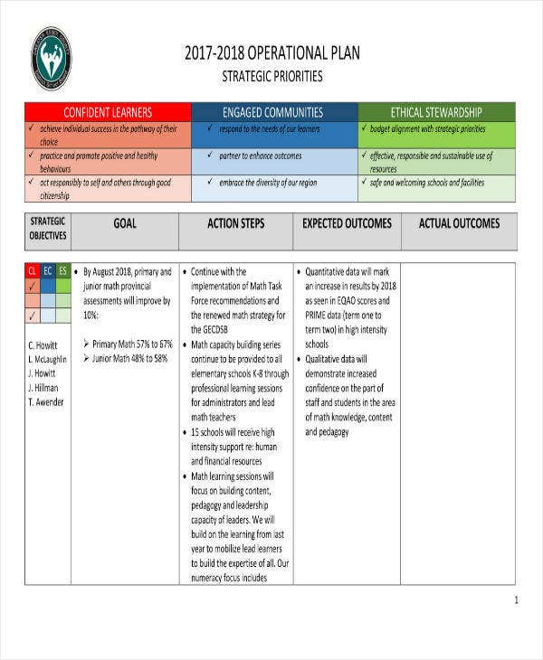 School Strategic Operation Plan Template