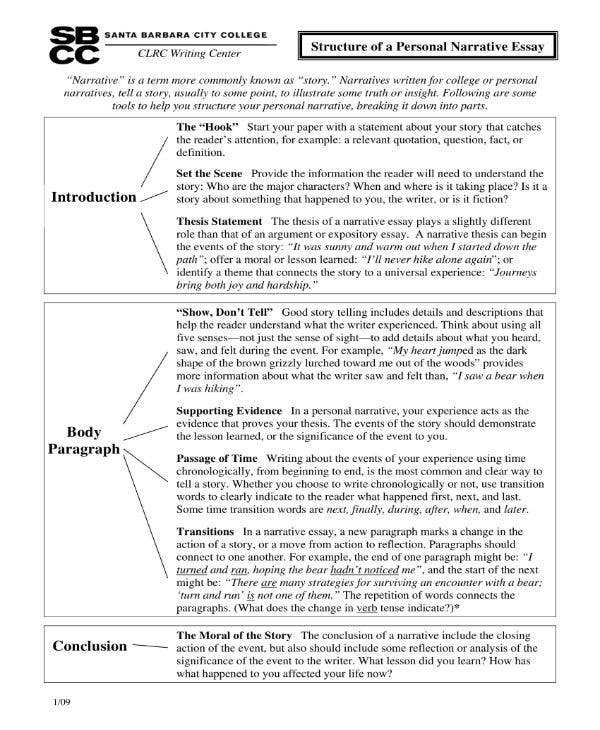 Narrative Essay Templates  Pdf  Free  Premium Templates Personal Narrative Essay