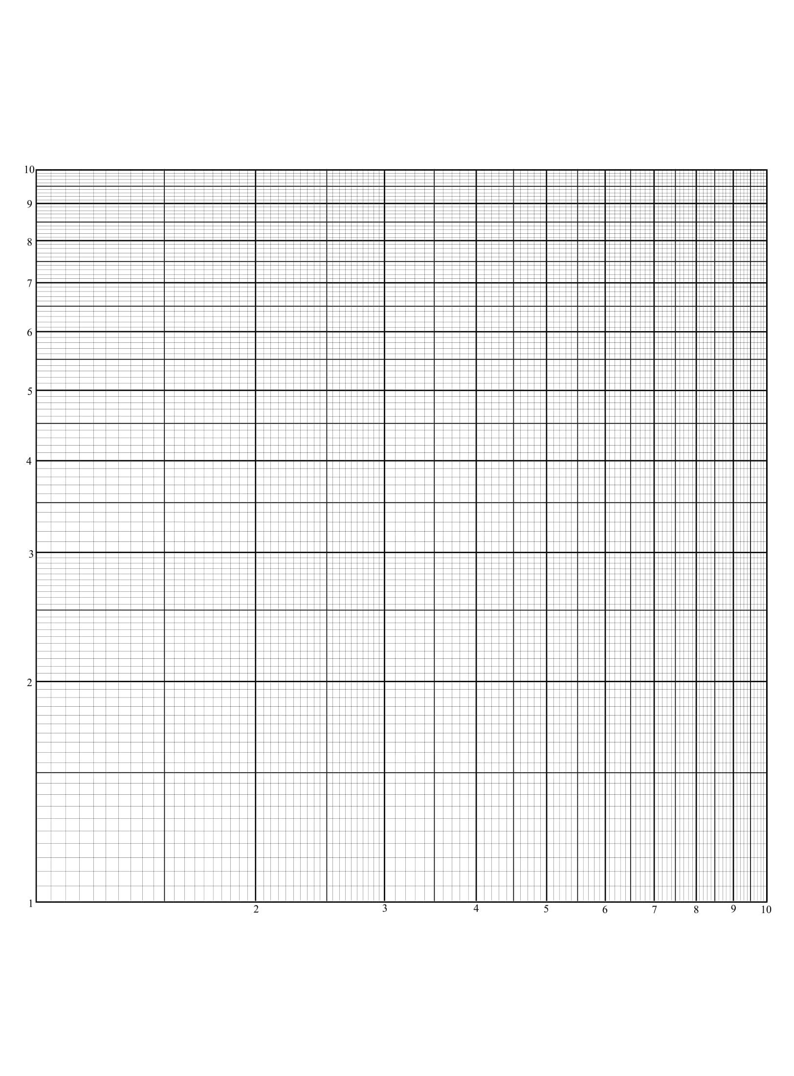 log log ruled paper template