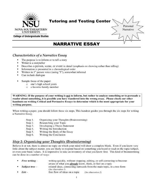 Narrative Essay Papers  Sample Essays For High School also Essays On Importance Of English  Narrative Essay Templates  Pdf  Free  Premium Templates Healthy Foods Essay