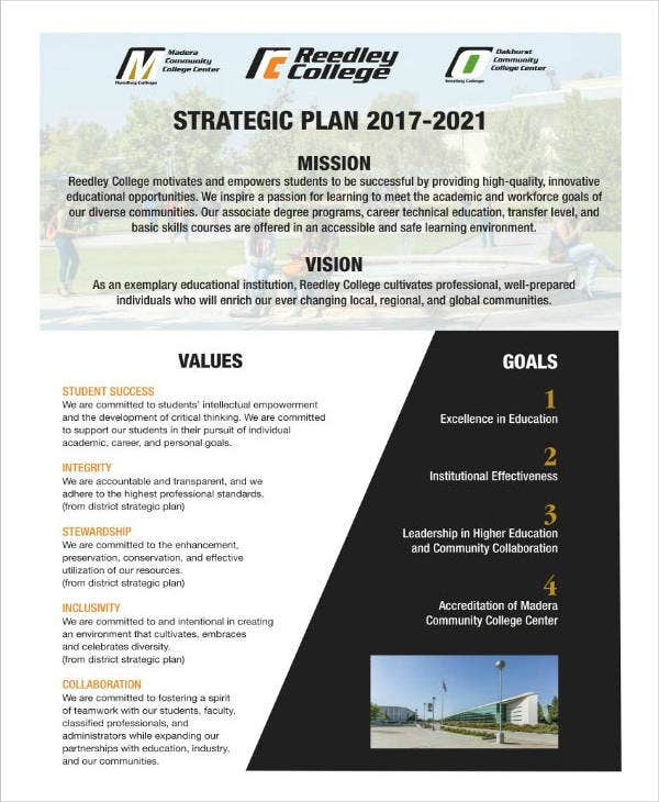 3 Year College Strategic Plan