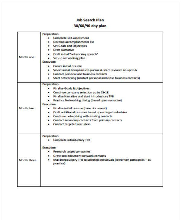 30-60-90 Day Job Search Plan Sample