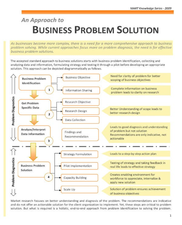 business problem solving proposal guide 1