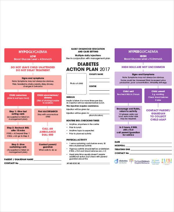 diabetes action plan kids health