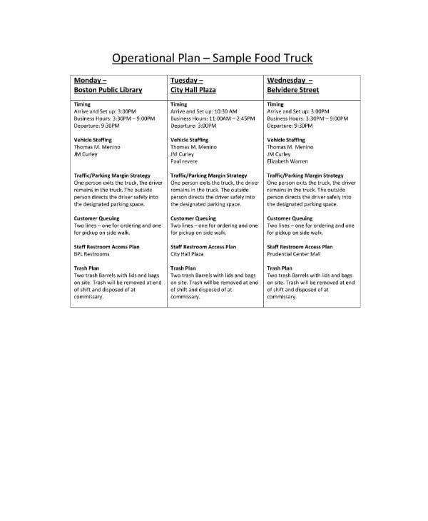 food truck restaurant operational plan sample
