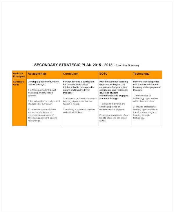 High School Executive Summary Strategic Plan