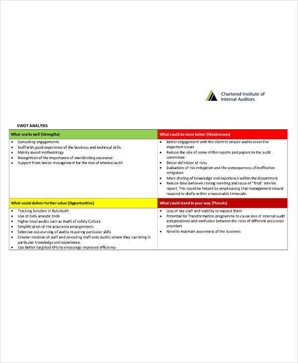 internal audit swot analysis format