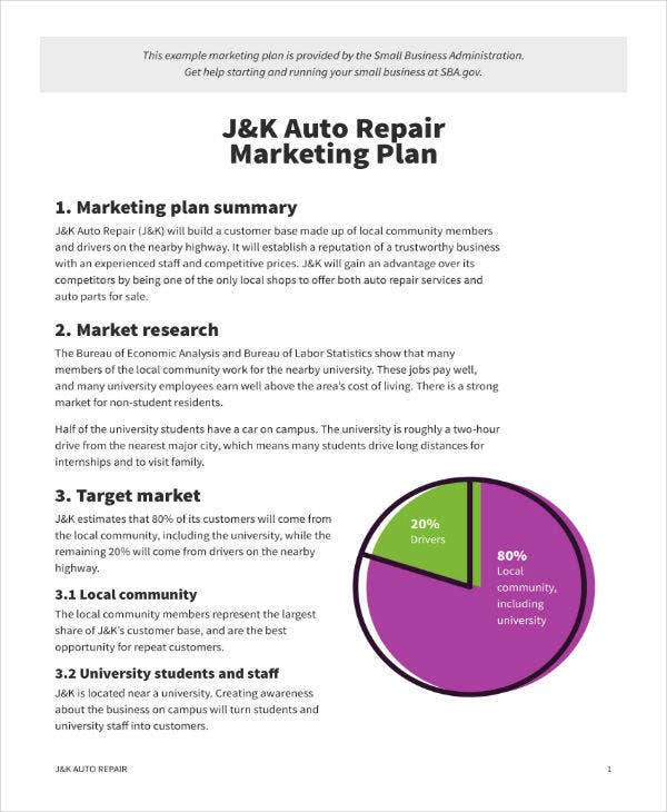 Marketing Plan for a Company