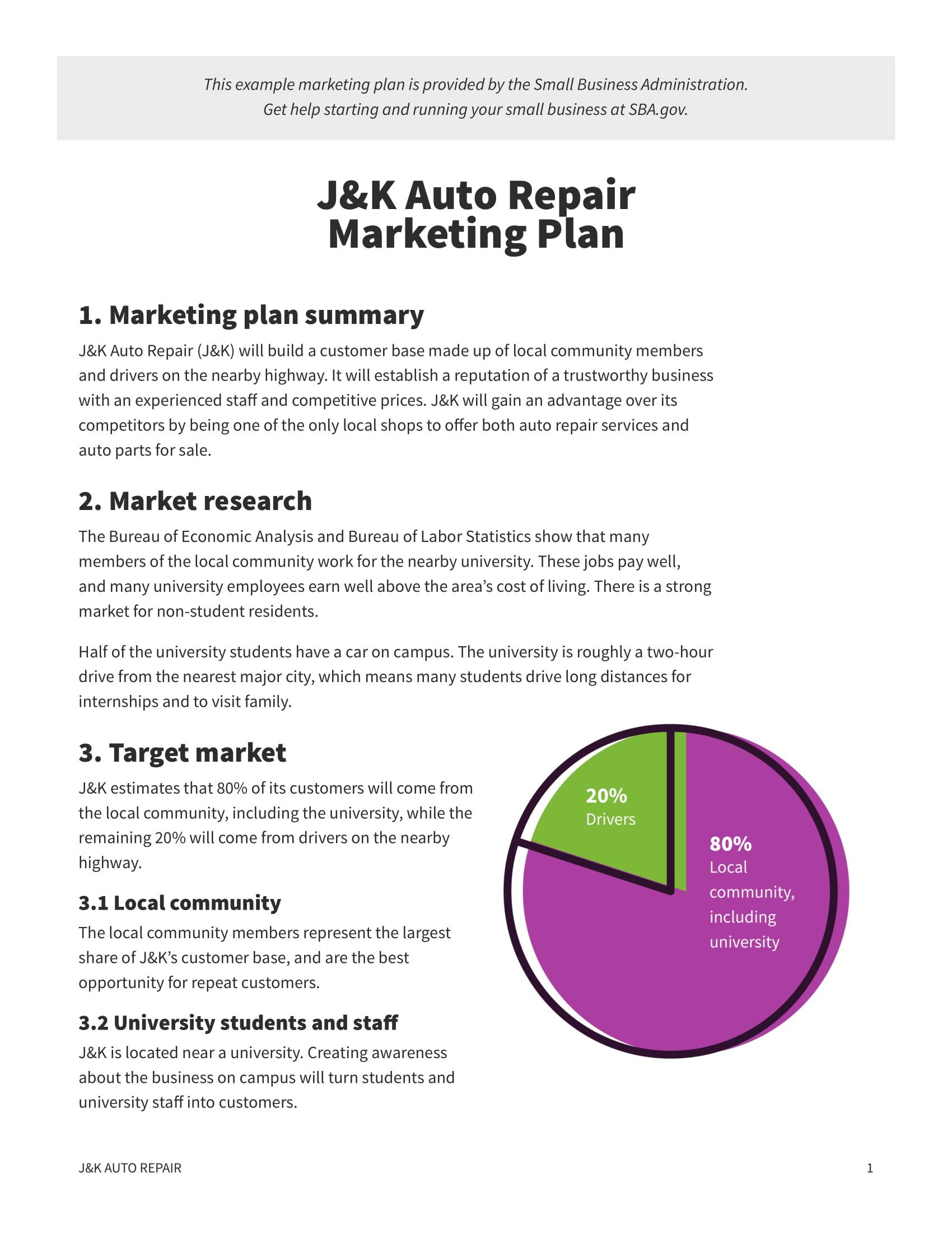 one page auto marketing plan