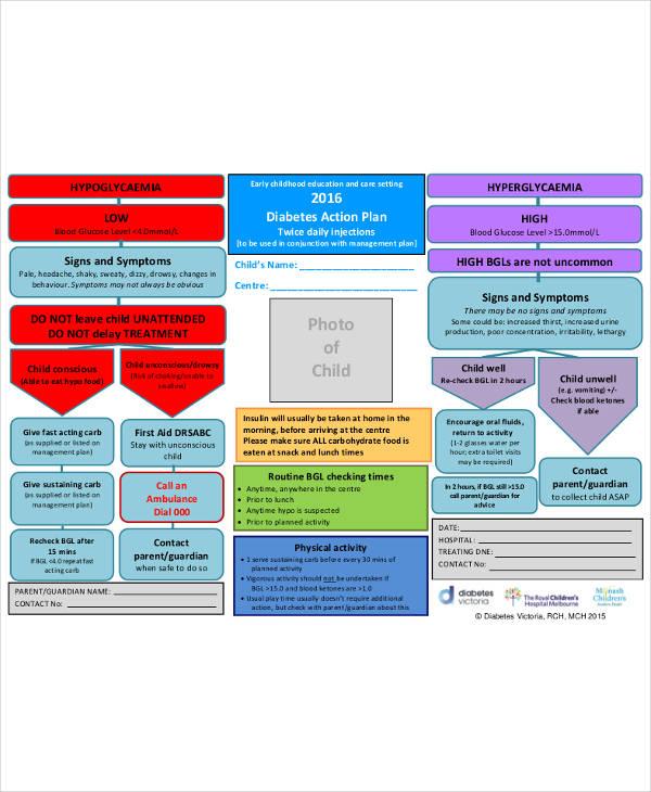printable diabetes action plan template