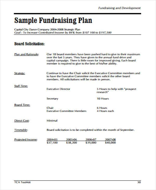 sample fundraising plan template
