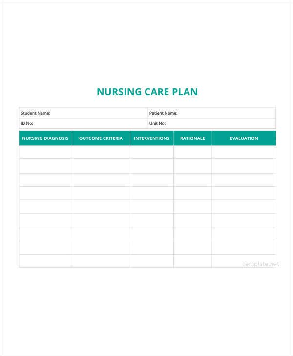 sample nursing care plan template