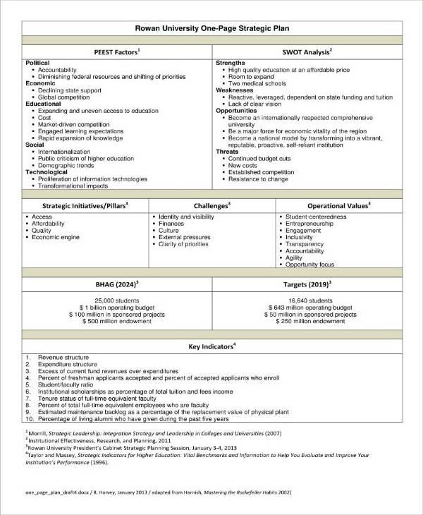 university one page strategic plan