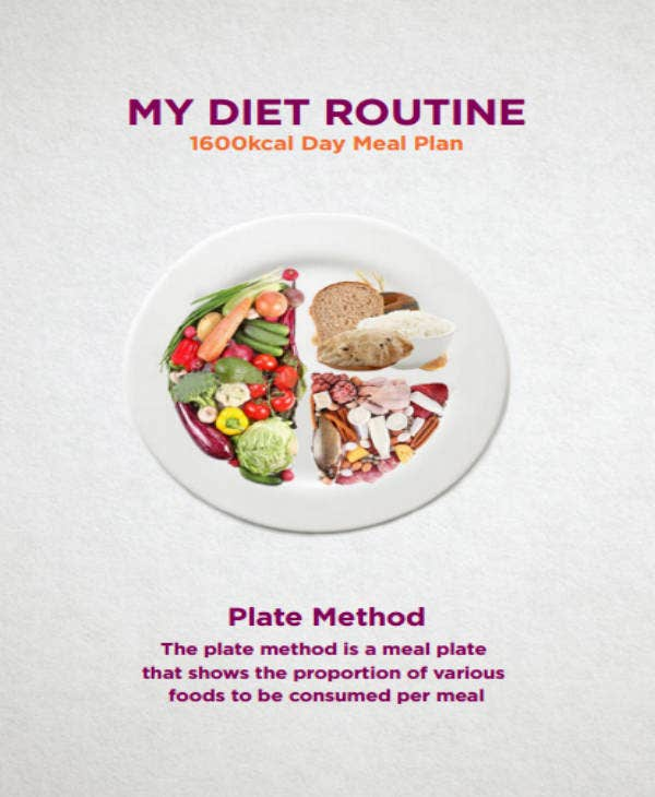 60-Day Diet Meal Plan Sample