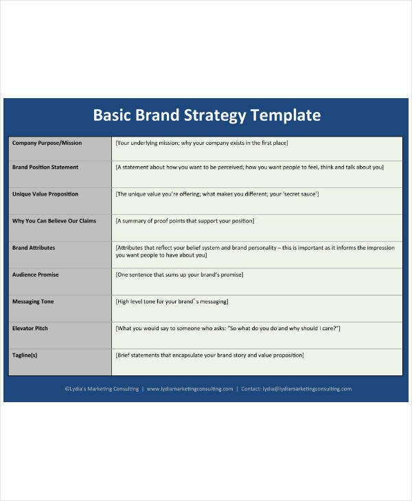 Basic Brand Strategy Template
