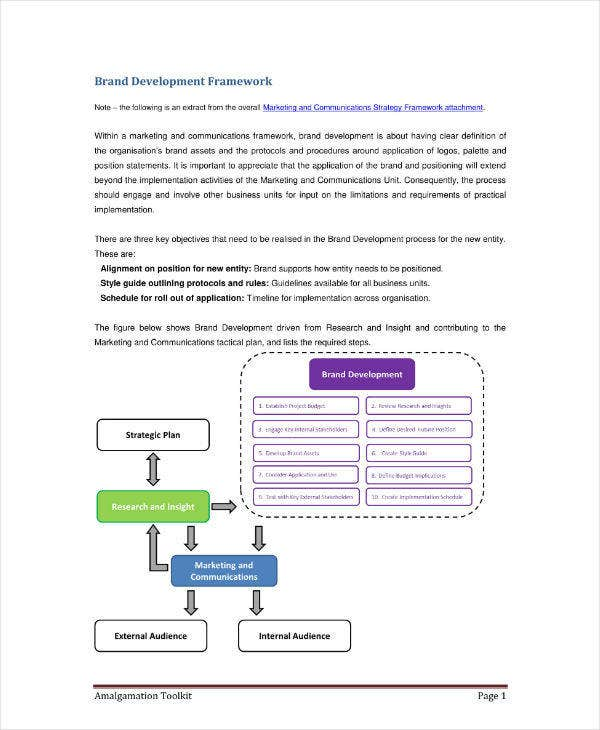 Brand Development Plan Sample