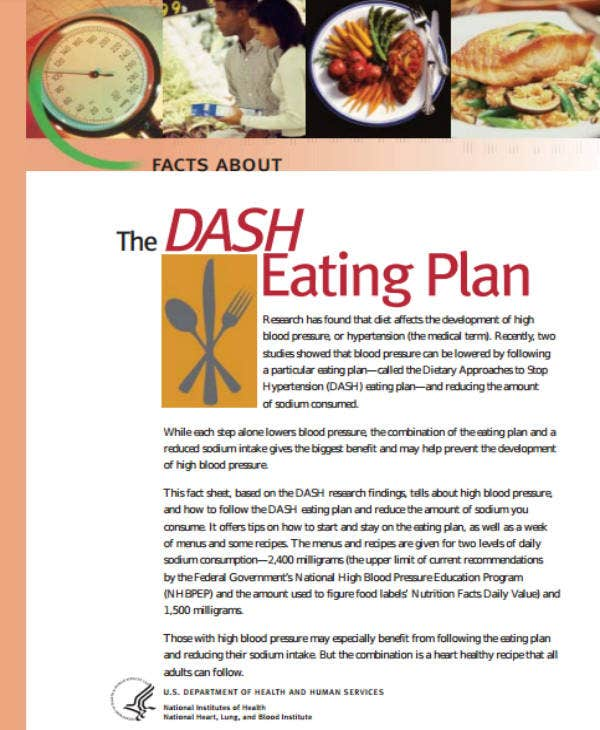 Eating Meal Plan Template