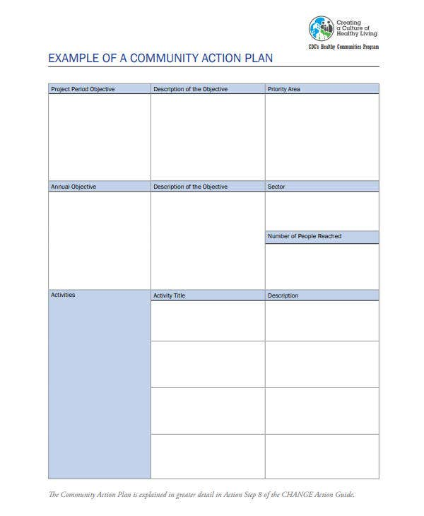 example of community action plan