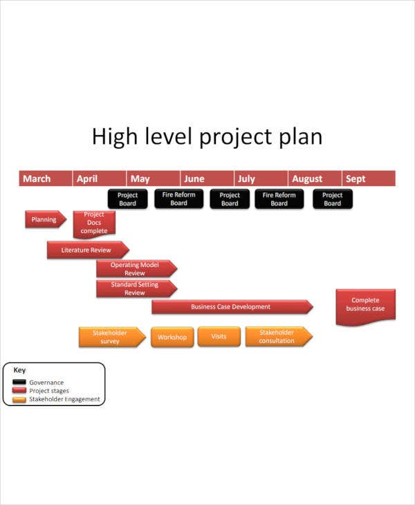 high leval project plan example