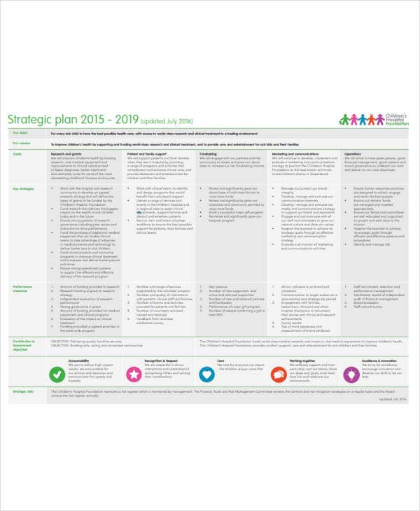 printable strategic fundraising plan