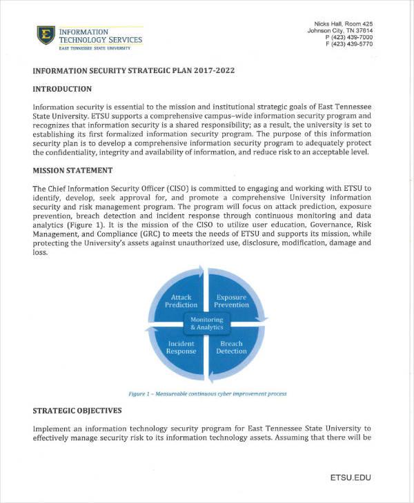Sample Information Security Strategic Plan