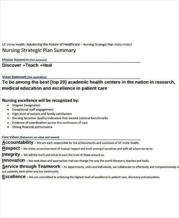 Sample Nursing Strategic Plan Template