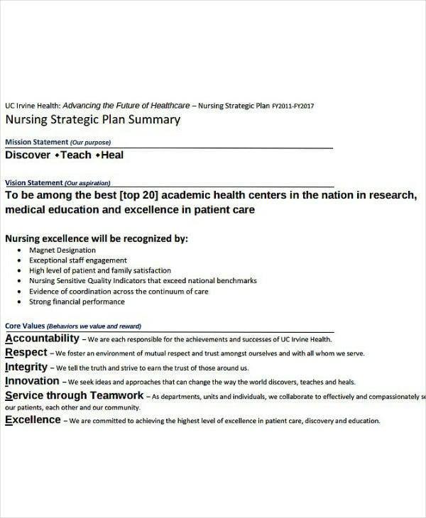sample nursing strategic plan template