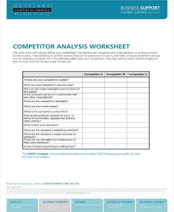sample worksheet competitor analysis