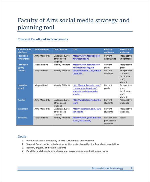 Social Media Strategy Plan